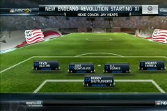 Skrót New England Revolution <b>2-2</b> New York Red Bulls